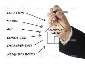 Home Value Websites >> Brightpoint Realty Group Home Valuation Services